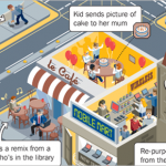 Children's Digital Lives: risk scenarios to 2014